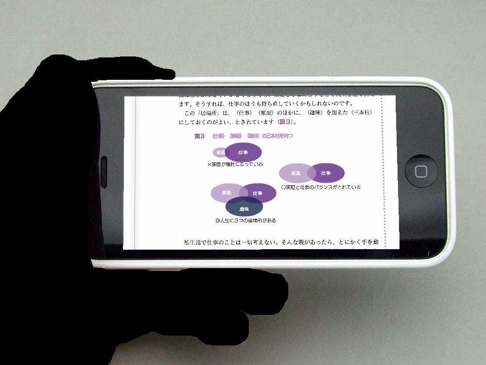 iPhone横置きで読む
