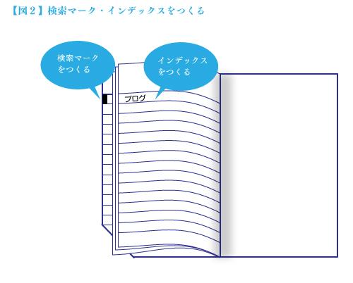 Memorandum 02