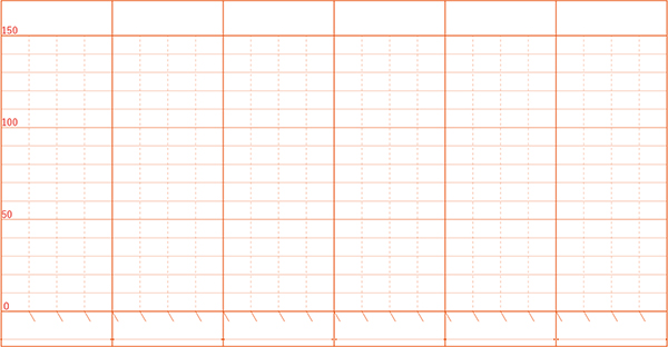 グラフ・シート