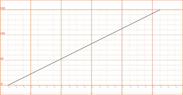 グラフ・シート(線入り)