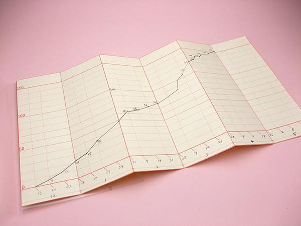 実績グラフ01