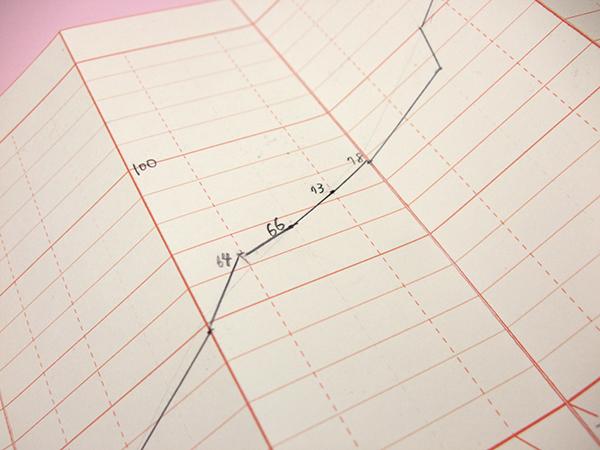 実績グラフ02